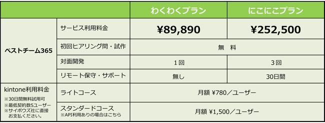 BestTeam365_price.png