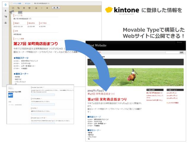 kintone-mt-plugin.pngのサムネイル画像